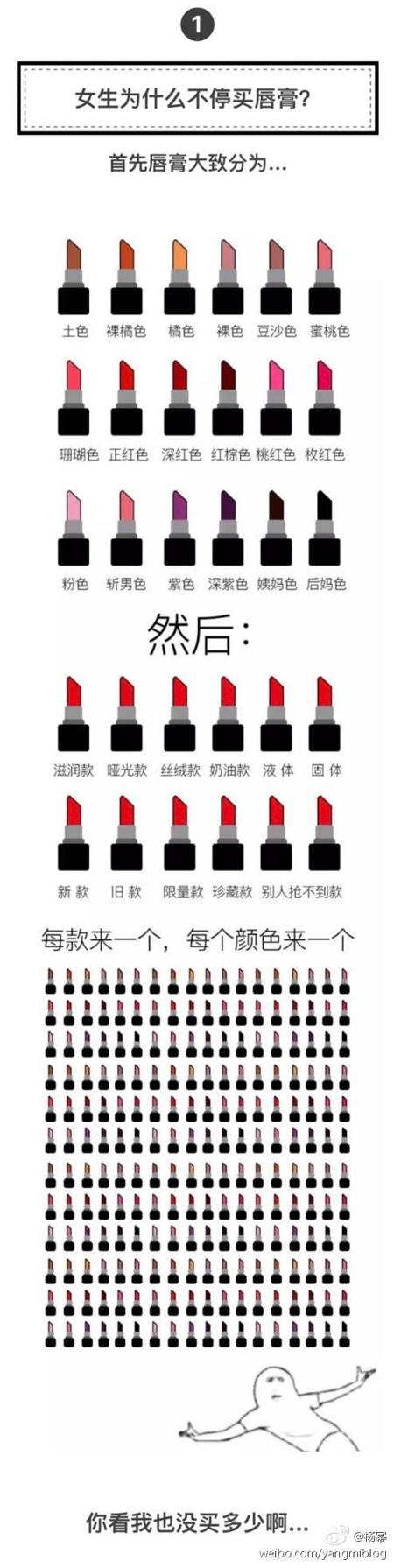 美妆品已进入私人订制时代!再不知道就晚啦! 私人订制,限量,美妆品,定制唇膏,定制粉底,BITE,BEAUTY,LANCOME