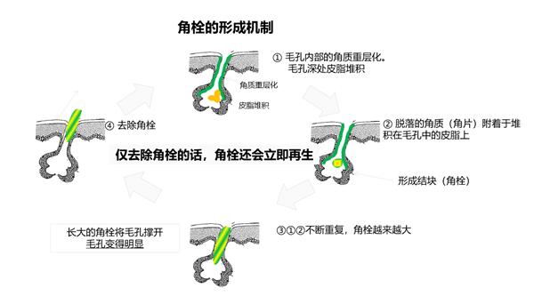 IPSA茵芙莎毛孔净化紧致组合_副本.png